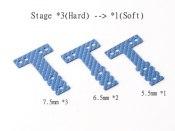 T-Bar-Set Carbon (3) für Mini-Z MR03 RM Atomic